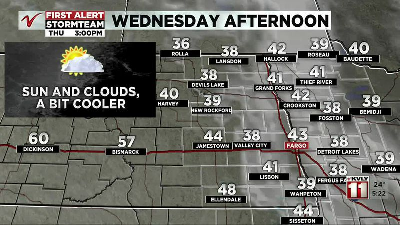 Weather - Valley Today - March 3