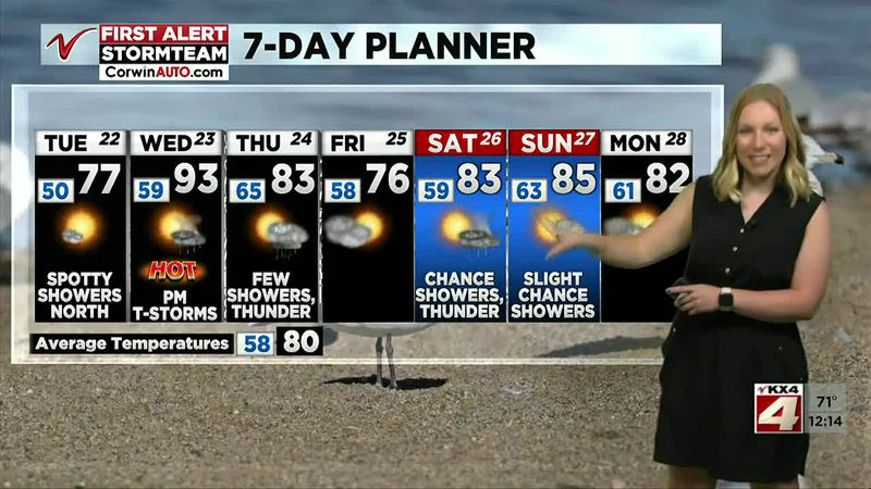 Noon Weather June 22nd