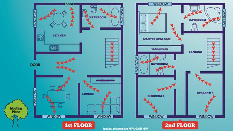 Your fire safety plan should always have two ways to get out of every room. Also make sure that...