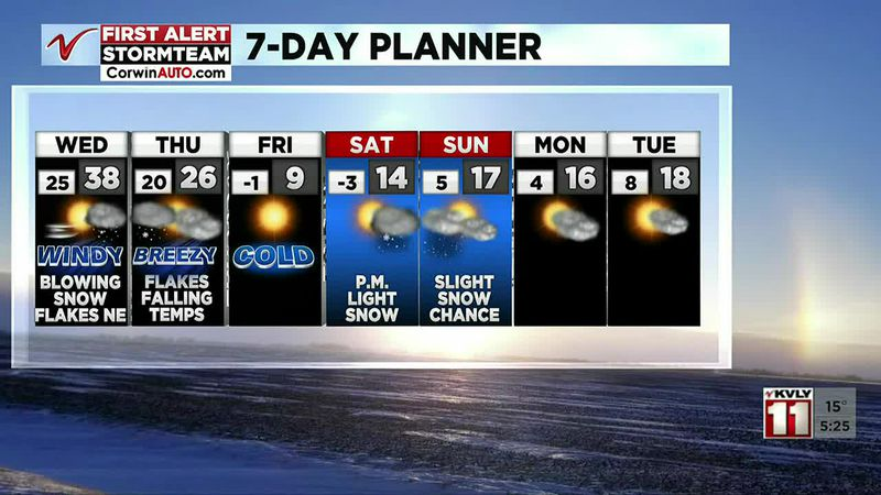 Weather - Valley Today - January 20