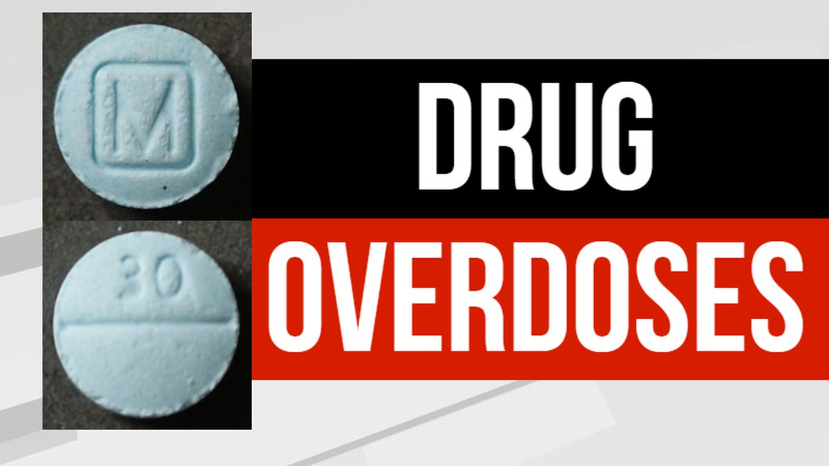 Drug overdose graphic