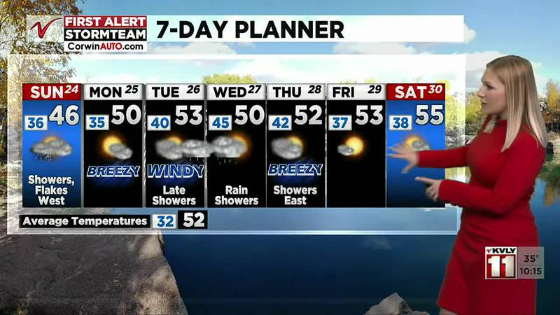 Valley News Live Weather at 10:00PM Saturday October 23