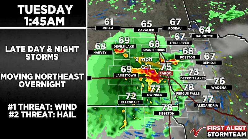 Storms Overnight to bring much needed rain to some, but wind and hail a threat.