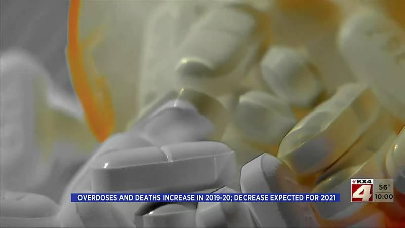 Drug Overdose Deaths- September 20, 2021