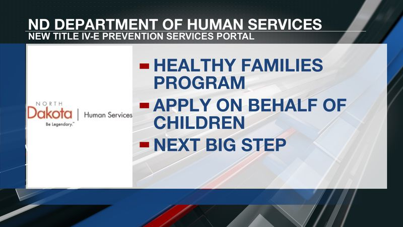 North Dakota is one of only seven other states that offer Title IV-E prevention services.