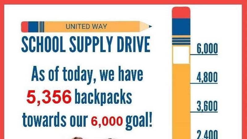 United Way Volunteers also need 434 wide markers and 759 packs of wide ruled loose-leaf paper....