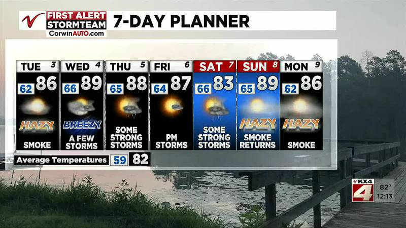 Noon Weather - August 3
