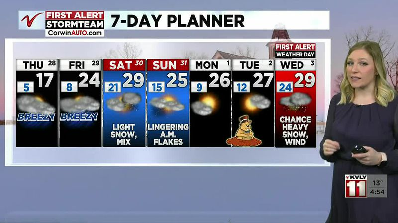 Weather - Valley Today - January 28