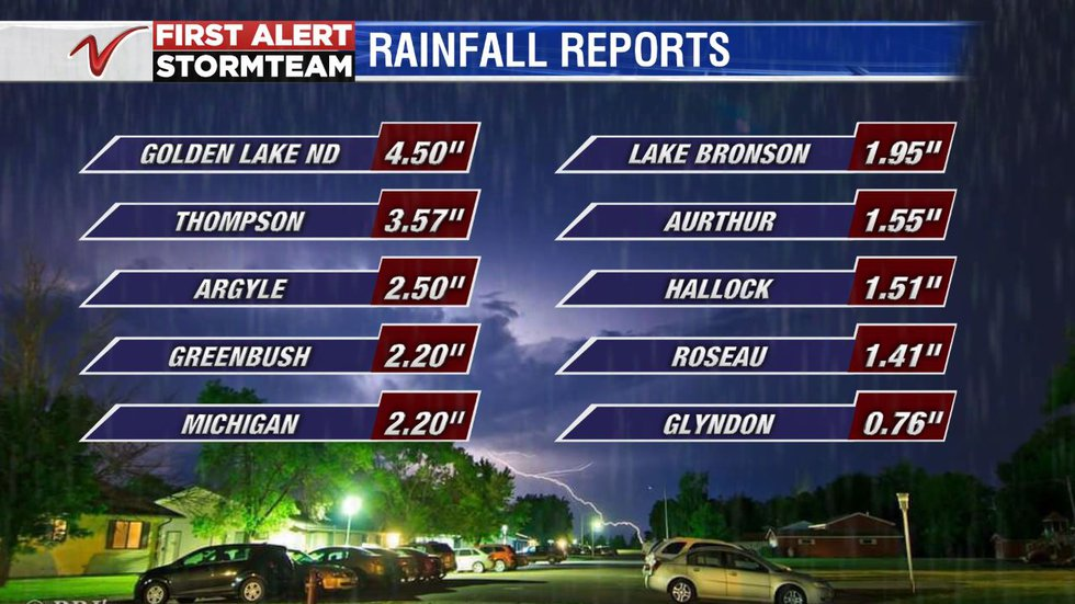 The hardest hit areas included the Devils Lake Basin, Grand Forks County and Griggs County.